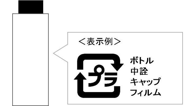 リサイクル表示の例