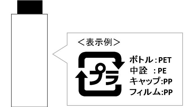 リサイクル表示(材質表示あり)の例